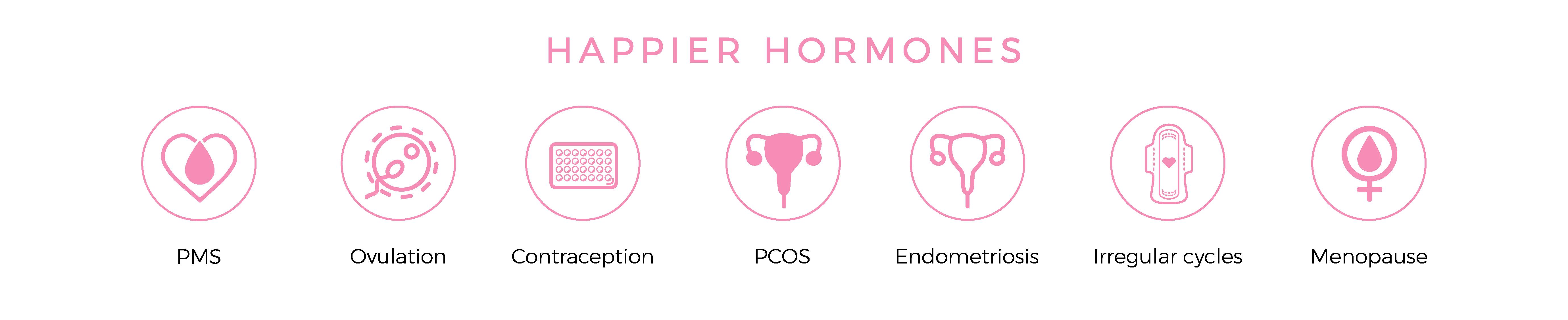 Happier Hormones Icons 01